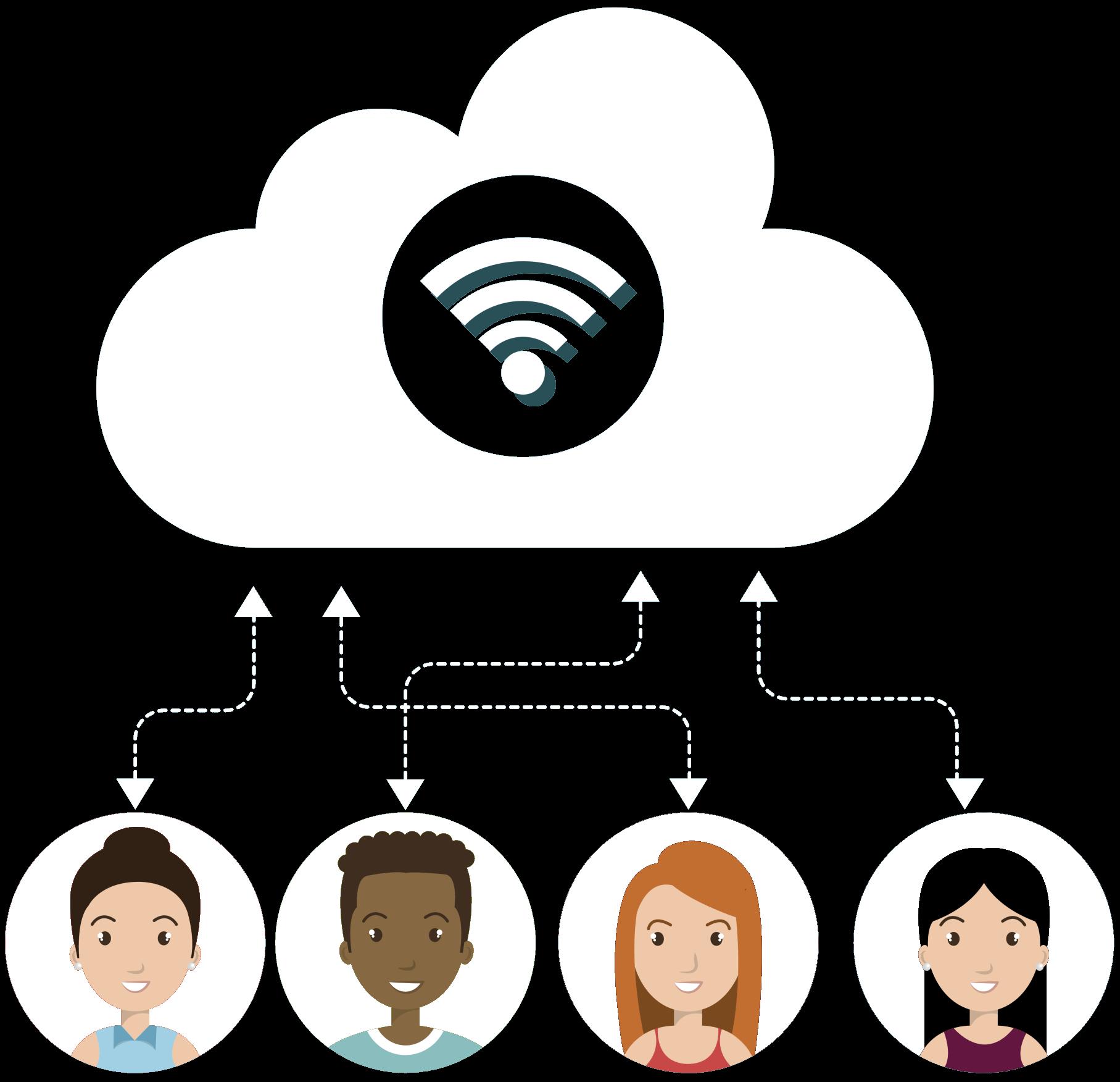 Cloud Vorteile für Ihren Arbeitsalltag